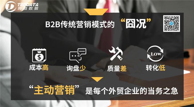 国际贸易b2b网站,B2B,展会