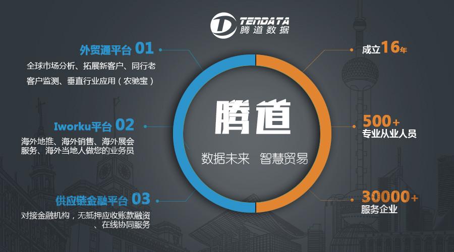 外贸客户,腾道,海关数据,外贸数据,云邮搜,外贸通,外贸平台