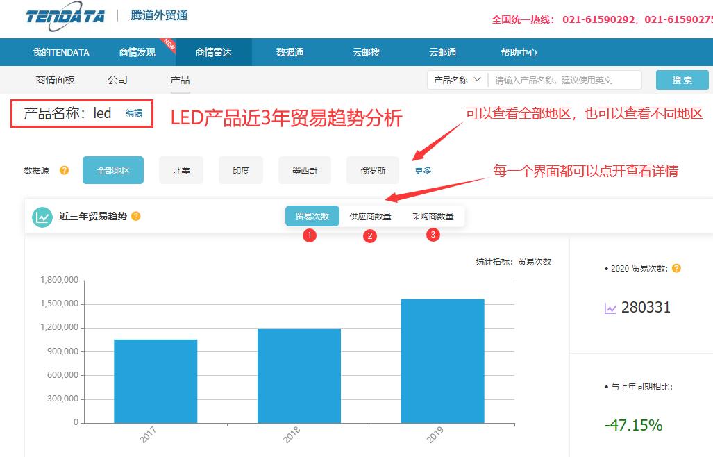 腾道数据怎么样,上海腾道,上海腾道怎么样