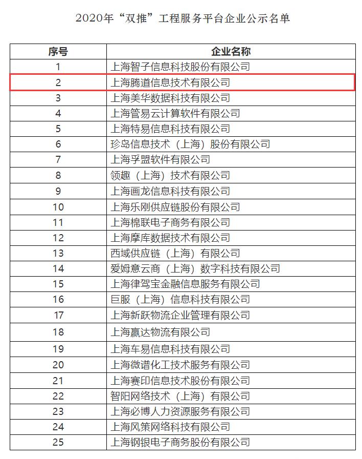 腾道,上海腾道怎么样,双推工程2020