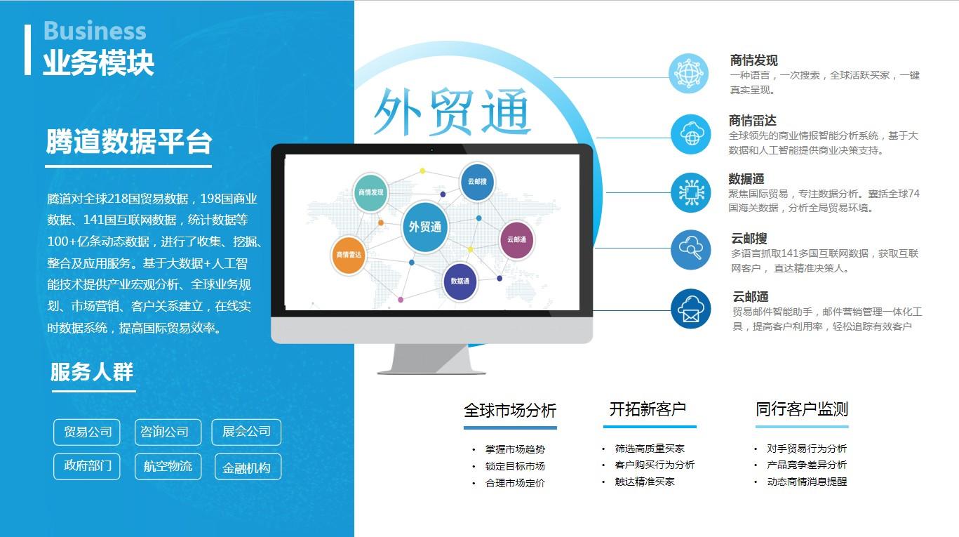 外贸软件,外贸开发软件,外贸平台